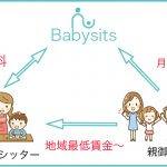 babysits